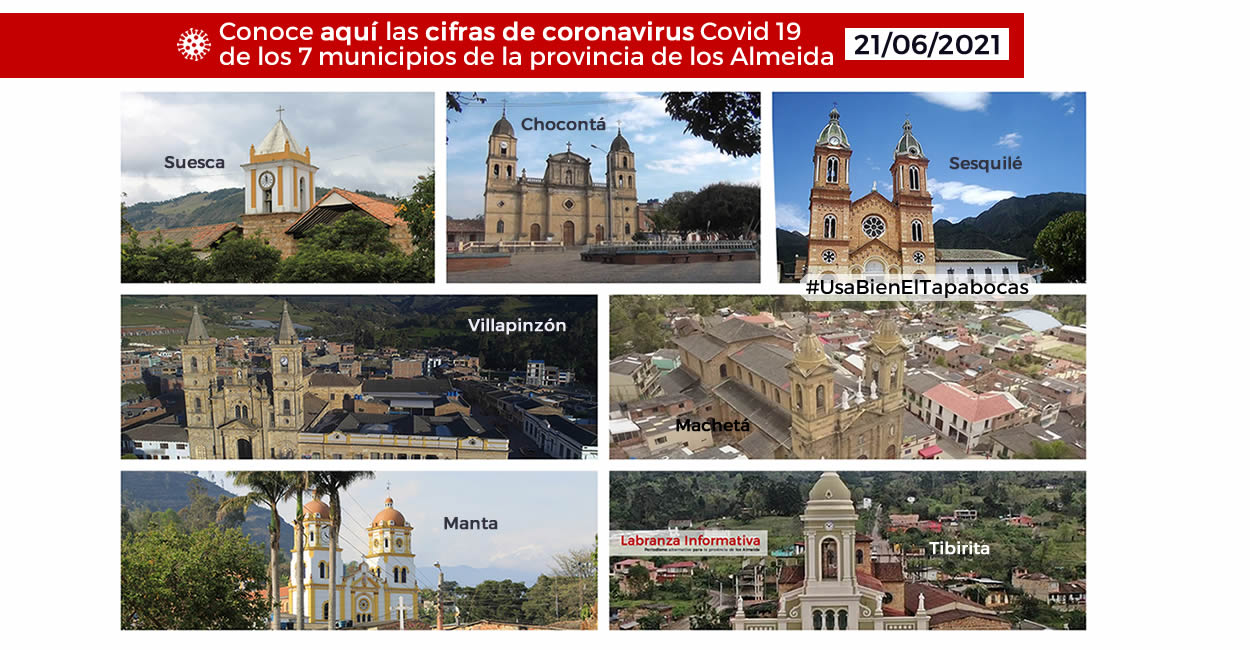 Gran número de contagiados por Covid 19 en la provincia de los Almeida