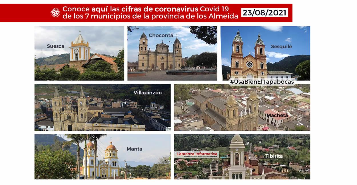 Contagios de Covid 19 en la provincia de los Almeida
